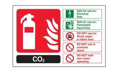 วิธีการเลือกใช้เครื่องมือดับเพลิง  ในการดับไฟแต่ละประเภท